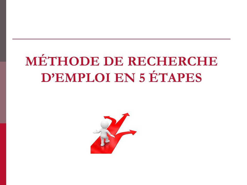 MÉTHODE DE RECHERCHE DEMPLOI EN 5 ÉTAPES