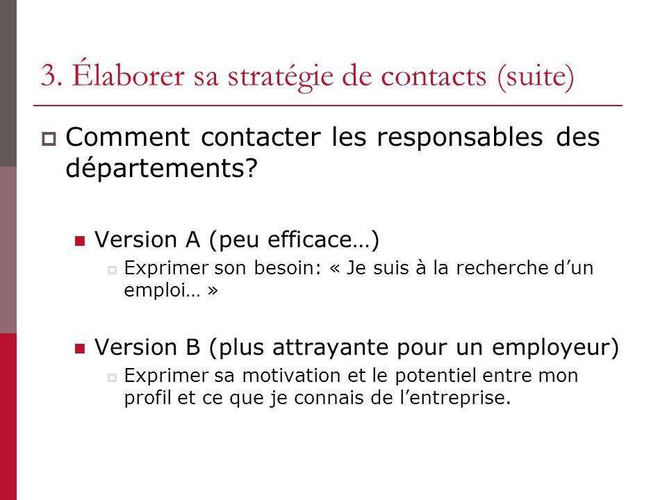 3. Élaborer sa stratégie de contacts (suite) Comment contacter les responsables des départements? Version A (peu efficace…) Exprimer son besoin: « Je
