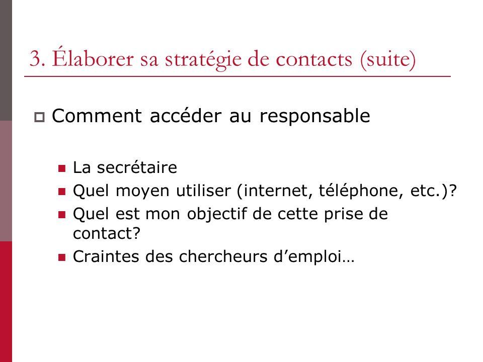 3. Élaborer sa stratégie de contacts (suite) Comment accéder au responsable La secrétaire Quel moyen utiliser (internet, téléphone, etc.)? Quel est mo