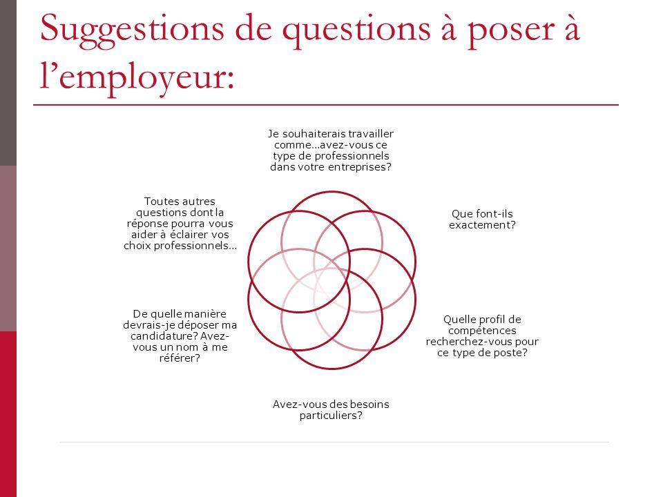 Suggestions de questions à poser à lemployeur: Je souhaiterais travailler comme…avez-vous ce type de professionnels dans votre entreprises? Que font-i