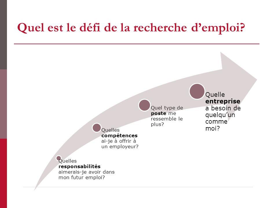 Objectif: Mieux connaître les stratégies de recherche demploi en vue dune intégration au marché du travail réussie.
