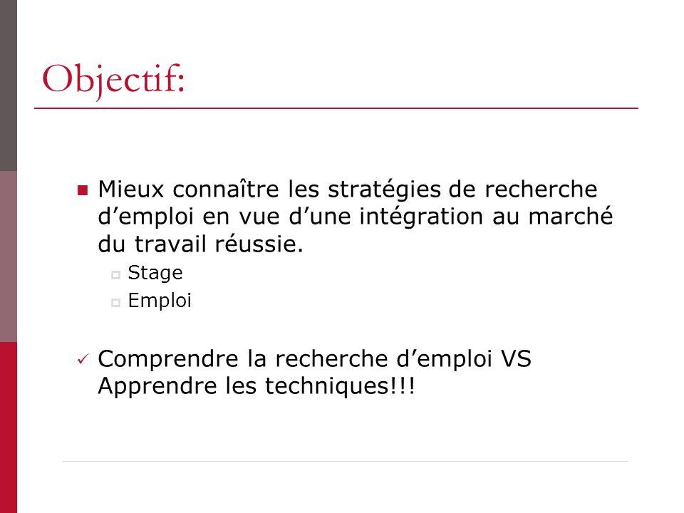 Objectif: Mieux connaître les stratégies de recherche demploi en vue dune intégration au marché du travail réussie. Stage Emploi Comprendre la recherc