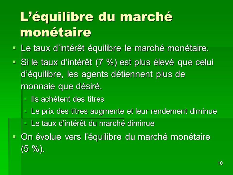 10 Léquilibre du marché monétaire Le taux dintérêt équilibre le marché monétaire. Le taux dintérêt équilibre le marché monétaire. Si le taux dintérêt
