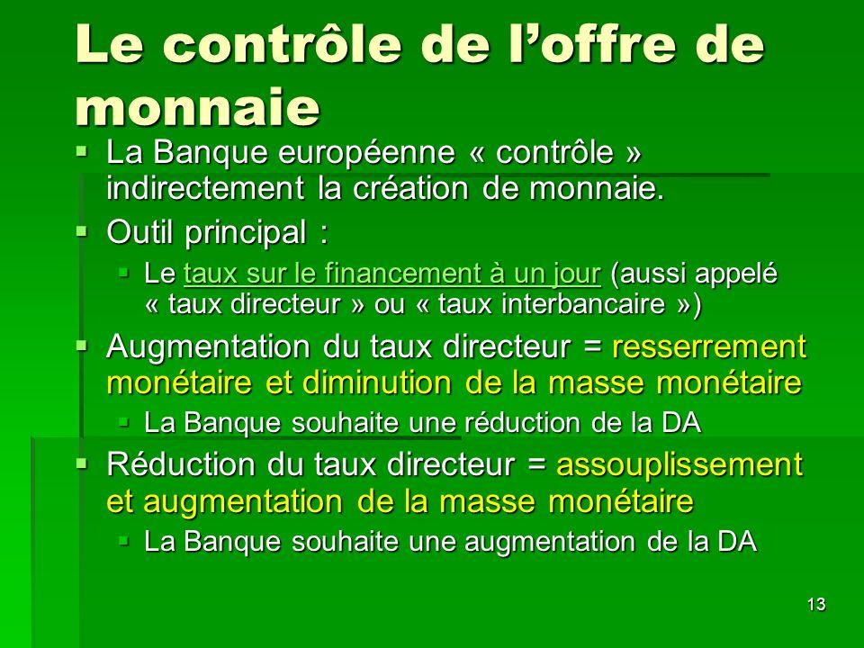 13 Le contrôle de loffre de monnaie La Banque européenne « contrôle » indirectement la création de monnaie. La Banque européenne « contrôle » indirect