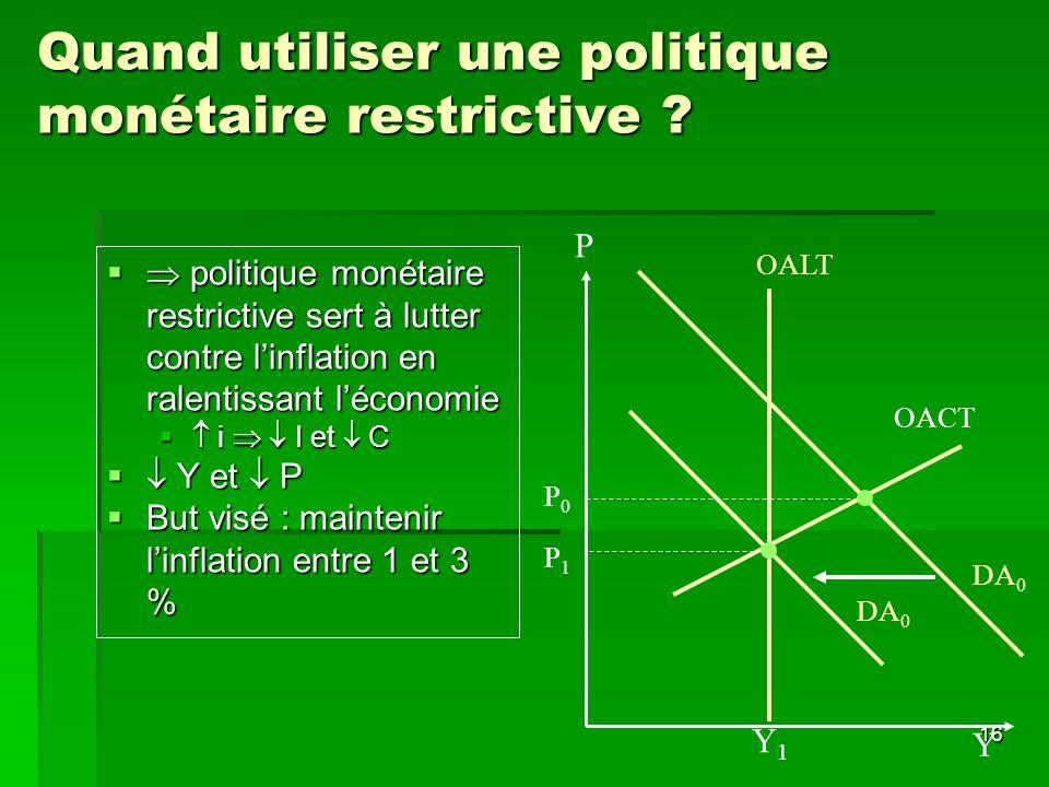16 Quand utiliser une politique monétaire restrictive ? politique monétaire restrictive sert à lutter contre linflation en ralentissant léconomie poli
