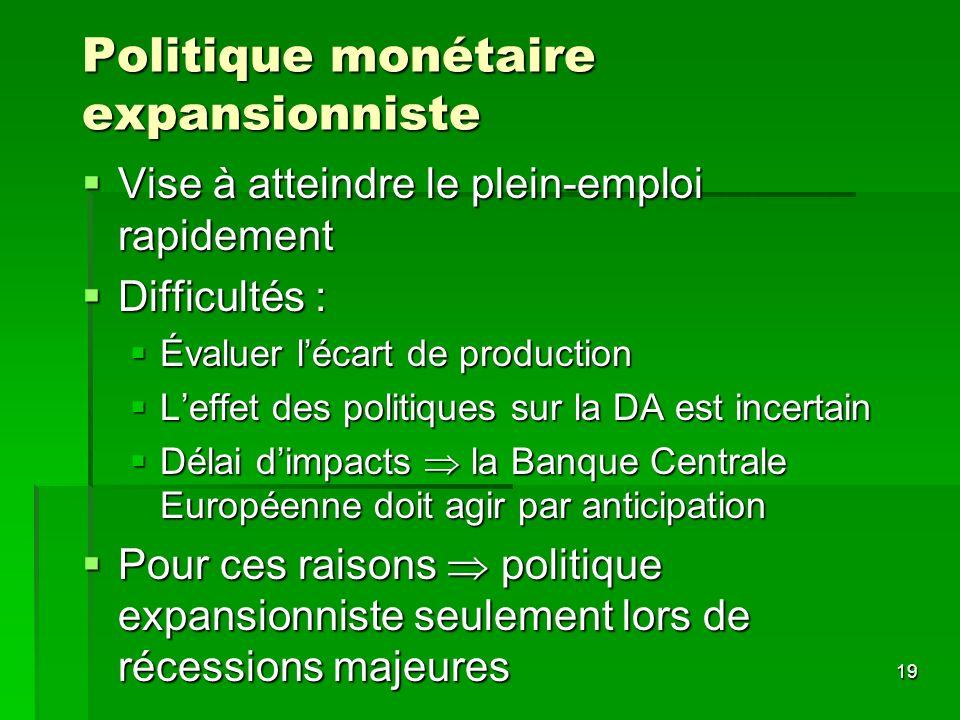 19 Politique monétaire expansionniste Vise à atteindre le plein-emploi rapidement Vise à atteindre le plein-emploi rapidement Difficultés : Difficulté