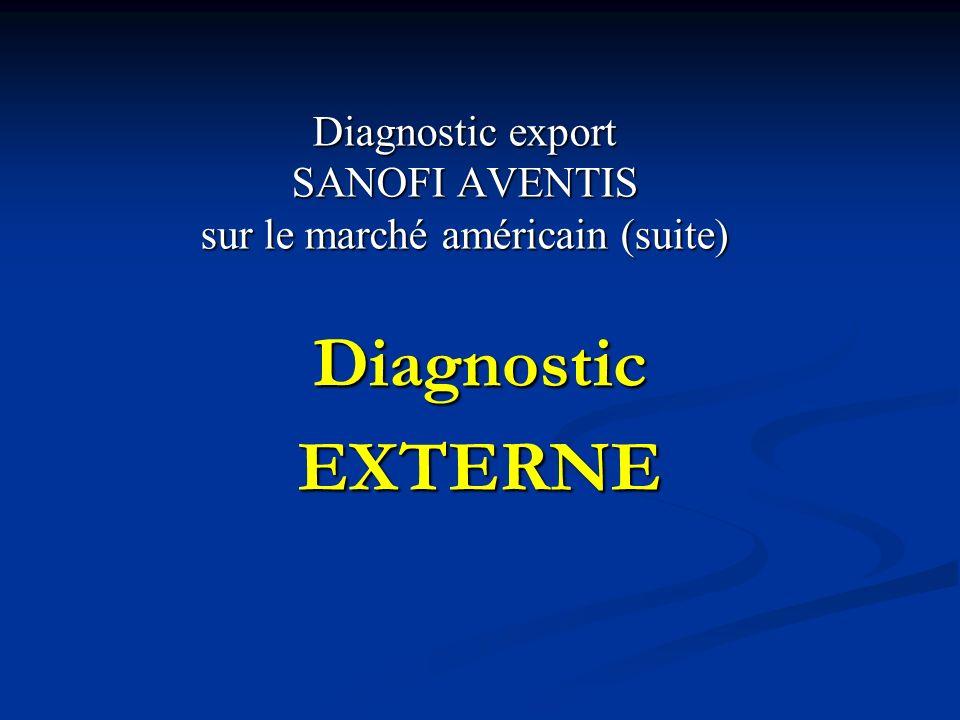 Diagnostic export SANOFI AVENTIS sur le marché américain (suite) DiagnosticEXTERNE