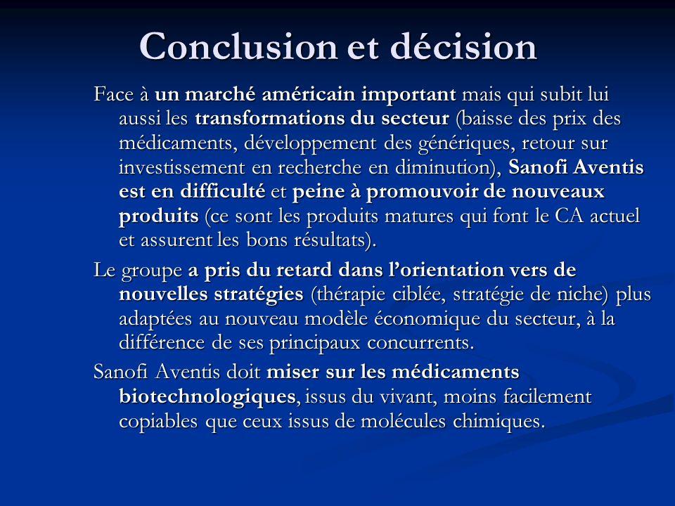 Conclusion et décision Face à un marché américain important mais qui subit lui aussi les transformations du secteur (baisse des prix des médicaments,