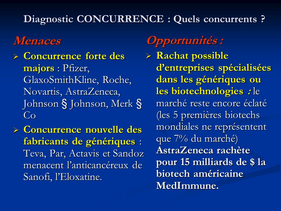 Diagnostic CONCURRENCE : Quels concurrents ? Menaces Concurrence forte des majors : Pfizer, GlaxoSmithKline, Roche, Novartis, AstraZeneca, Johnson § J
