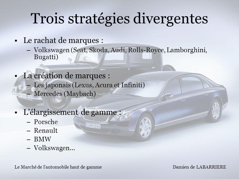 Damien de LABARRIERE Le Marché de lautomobile haut de gamme Trois stratégies divergentes Le rachat de marques : –Volkswagen (Seat, Skoda, Audi, Rolls-