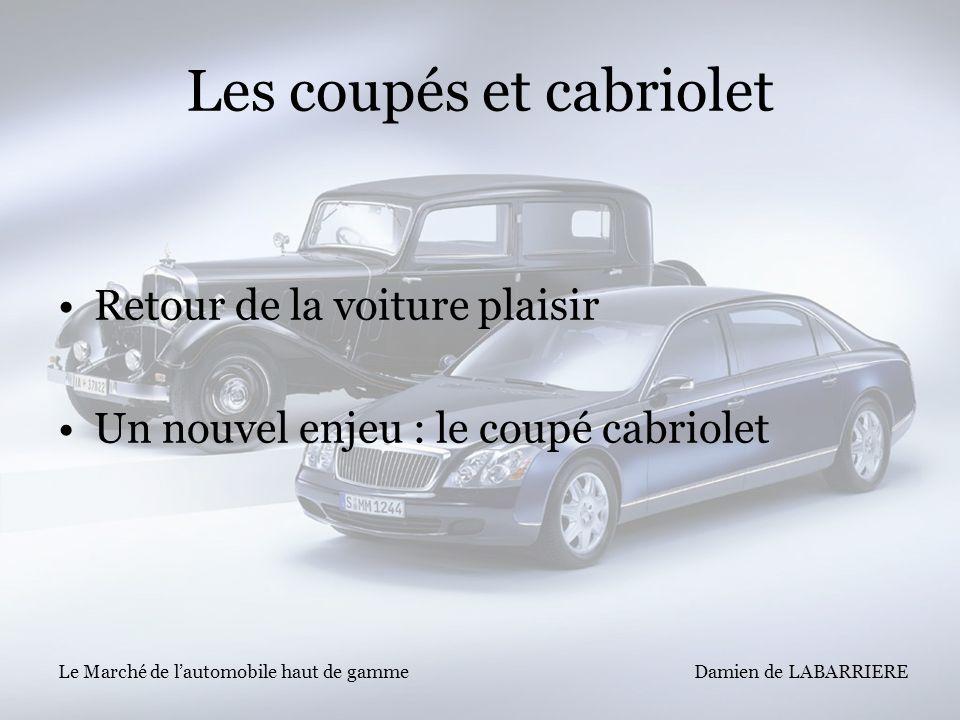Damien de LABARRIERE Le Marché de lautomobile haut de gamme Les coupés et cabriolet Retour de la voiture plaisir Un nouvel enjeu : le coupé cabriolet