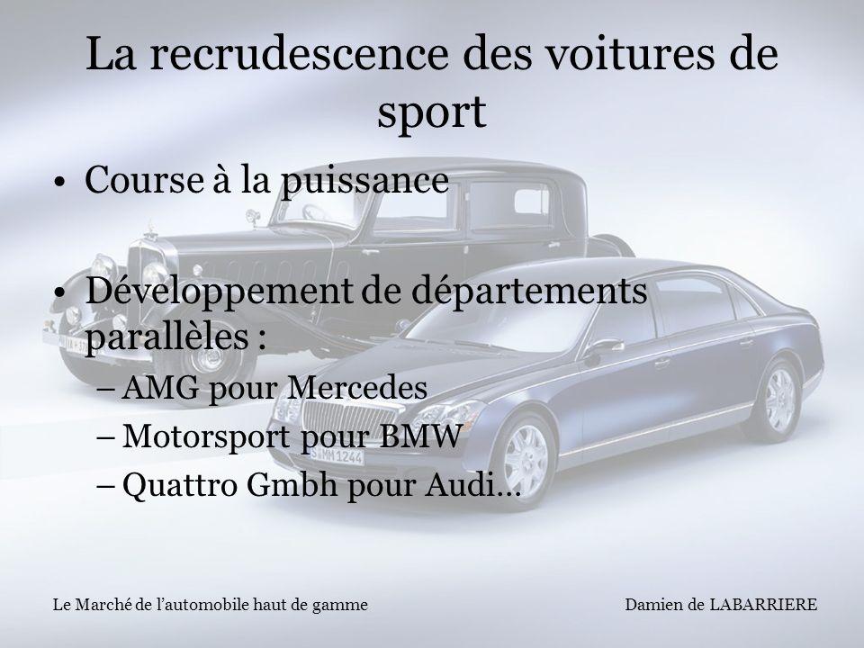 Damien de LABARRIERE Le Marché de lautomobile haut de gamme La recrudescence des voitures de sport Course à la puissance Développement de départements
