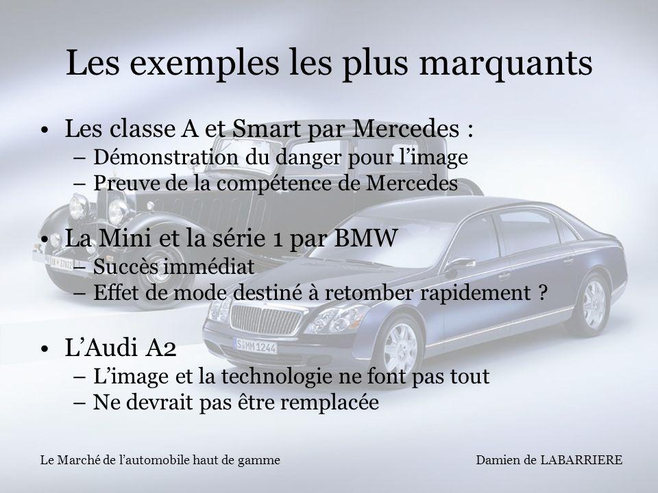 Damien de LABARRIERE Le Marché de lautomobile haut de gamme Les exemples les plus marquants Les classe A et Smart par Mercedes : –Démonstration du dan