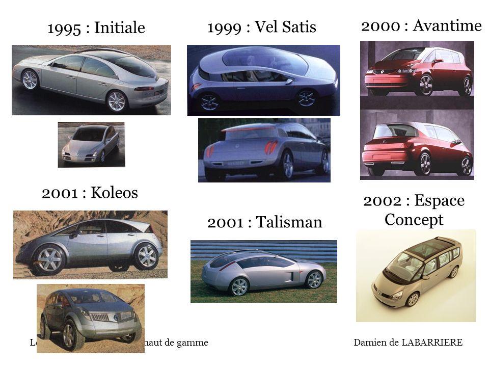 Damien de LABARRIERE Le Marché de lautomobile haut de gamme 1995 : Initiale 1999 : Vel Satis 2000 : Avantime 2001 : Koleos 2001 : Talisman 2002 : Espa