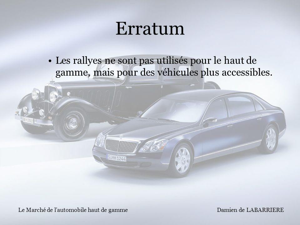 Damien de LABARRIERE Le Marché de lautomobile haut de gamme Erratum Les rallyes ne sont pas utilisés pour le haut de gamme, mais pour des véhicules pl
