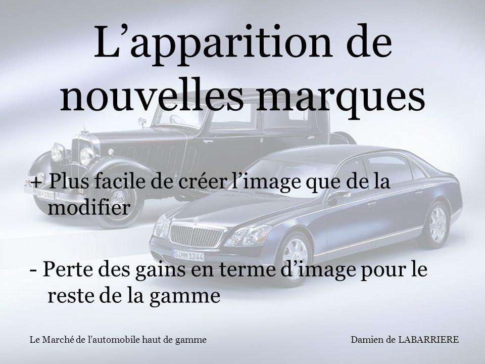 Damien de LABARRIERE Le Marché de lautomobile haut de gamme Lapparition de nouvelles marques + Plus facile de créer limage que de la modifier - Perte