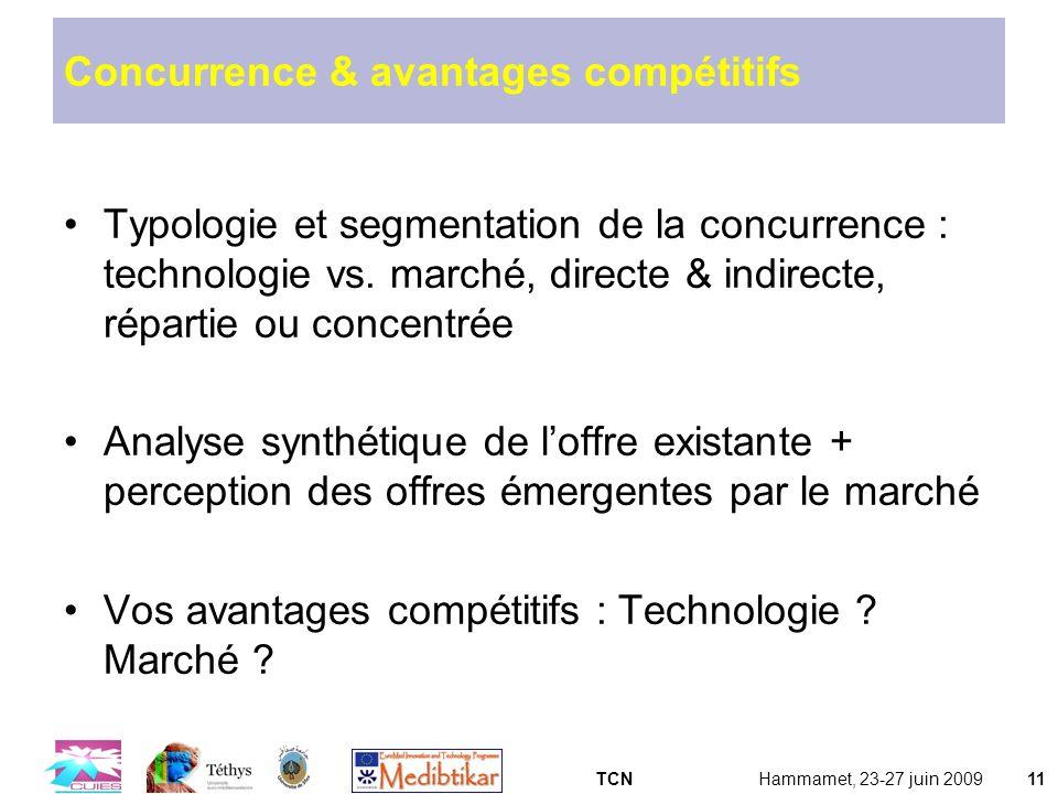 TCNHammamet, 23-27 juin 200911 Concurrence & avantages compétitifs Typologie et segmentation de la concurrence : technologie vs. marché, directe & ind