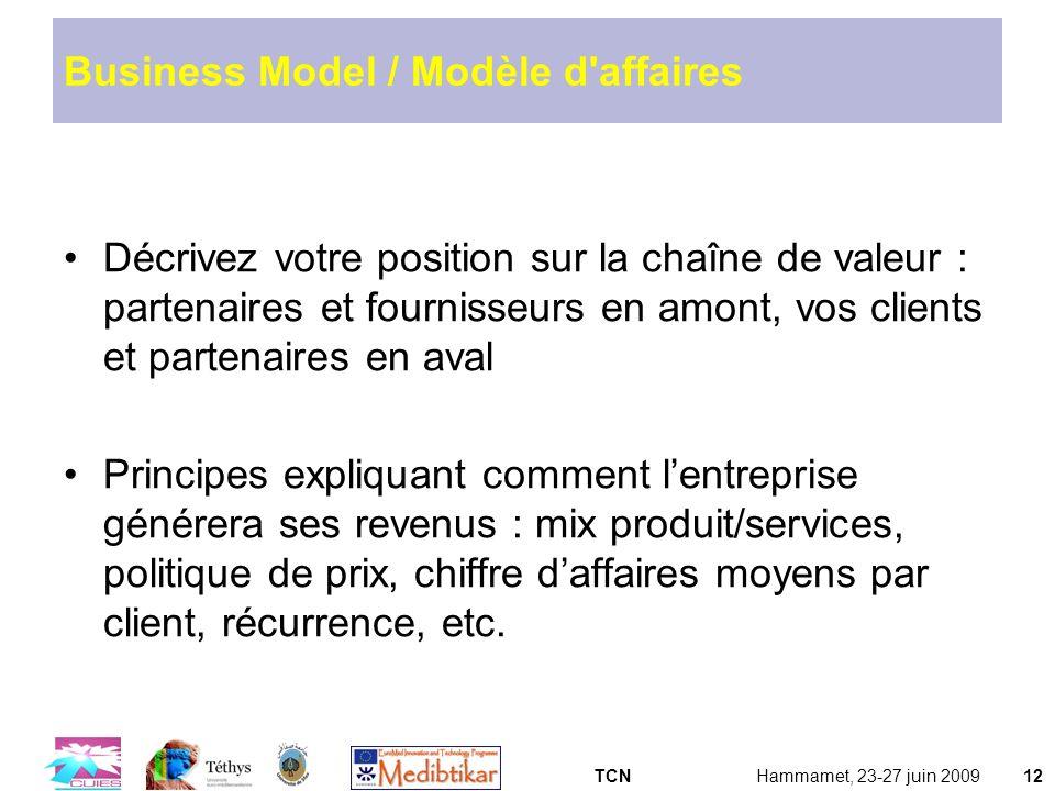 TCNHammamet, 23-27 juin 200912 Business Model / Modèle d'affaires Décrivez votre position sur la chaîne de valeur : partenaires et fournisseurs en amo