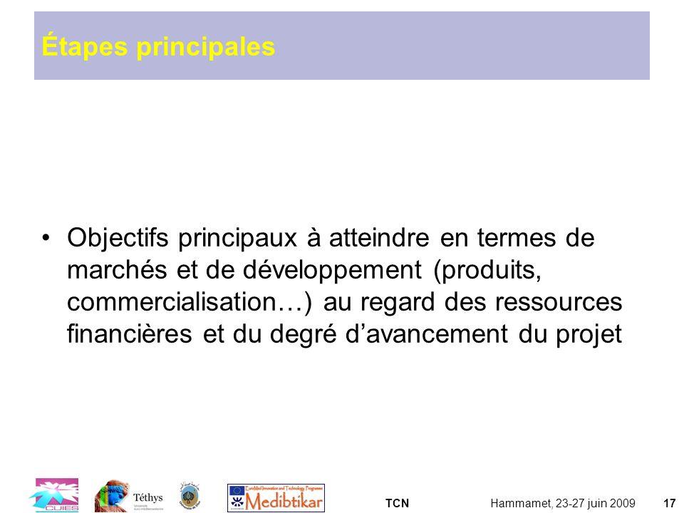 TCNHammamet, 23-27 juin 200917 Étapes principales Objectifs principaux à atteindre en termes de marchés et de développement (produits, commercialisati
