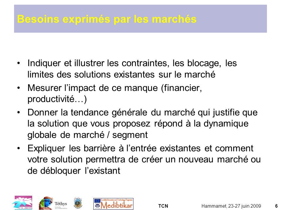 TCNHammamet, 23-27 juin 20096 Besoins exprimés par les marchés Indiquer et illustrer les contraintes, les blocage, les limites des solutions existante