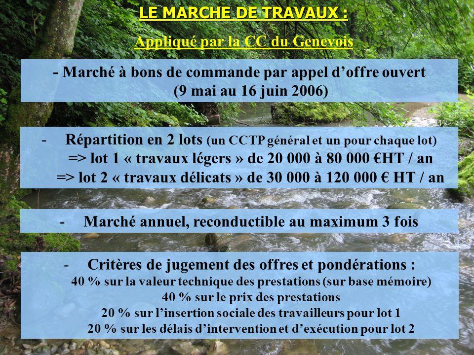 LE MARCHE DE TRAVAUX : Appliqué par la CC du Genevois - Marché à bons de commande par appel doffre ouvert (9 mai au 16 juin 2006) -Marché annuel, reco