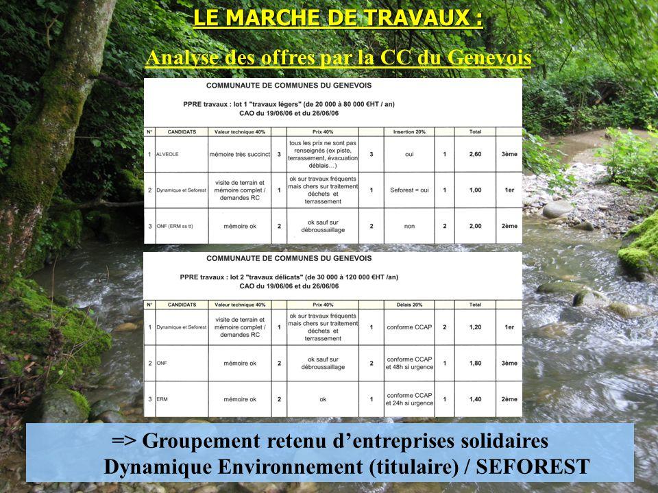 LE MARCHE DE TRAVAUX : Analyse des offres par la CC du Genevois => Groupement retenu dentreprises solidaires Dynamique Environnement (titulaire) / SEF