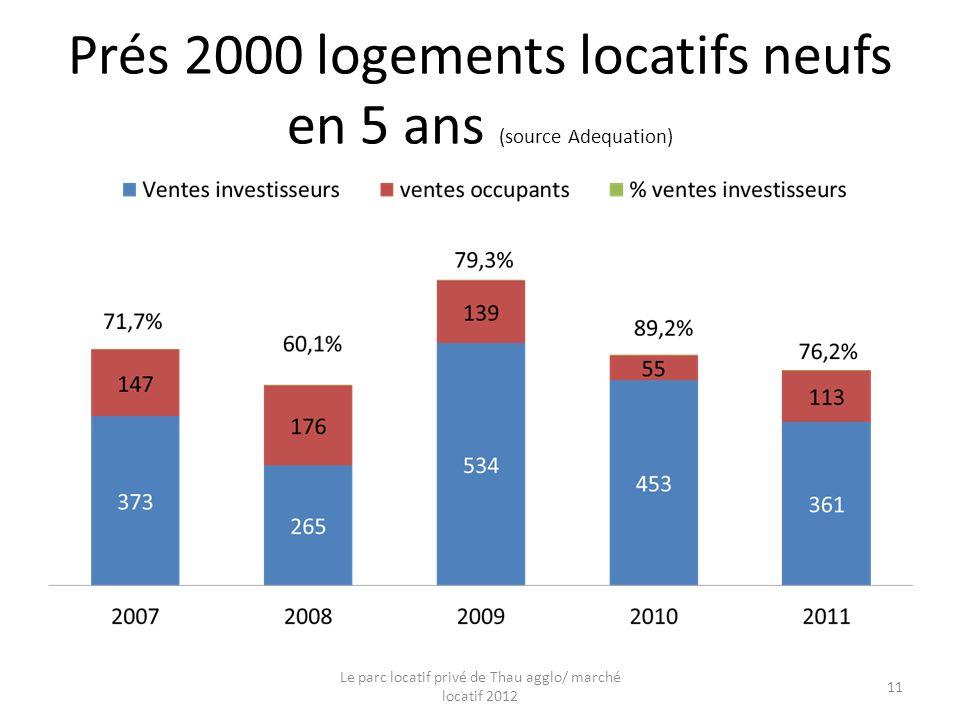 Prés 2000 logements locatifs neufs en 5 ans (source Adequation) Le parc locatif privé de Thau agglo/ marché locatif 2012 11