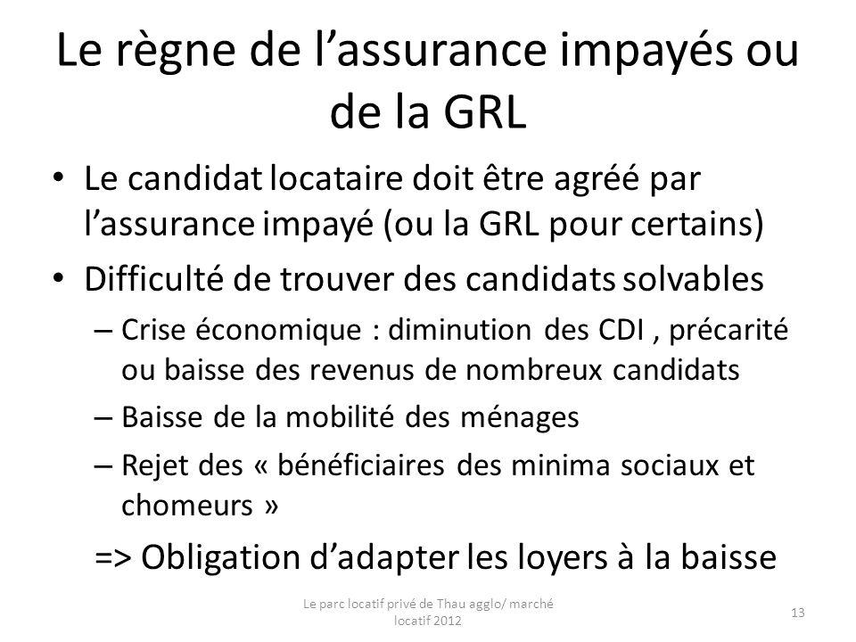 Le règne de lassurance impayés ou de la GRL Le candidat locataire doit être agréé par lassurance impayé (ou la GRL pour certains) Difficulté de trouve