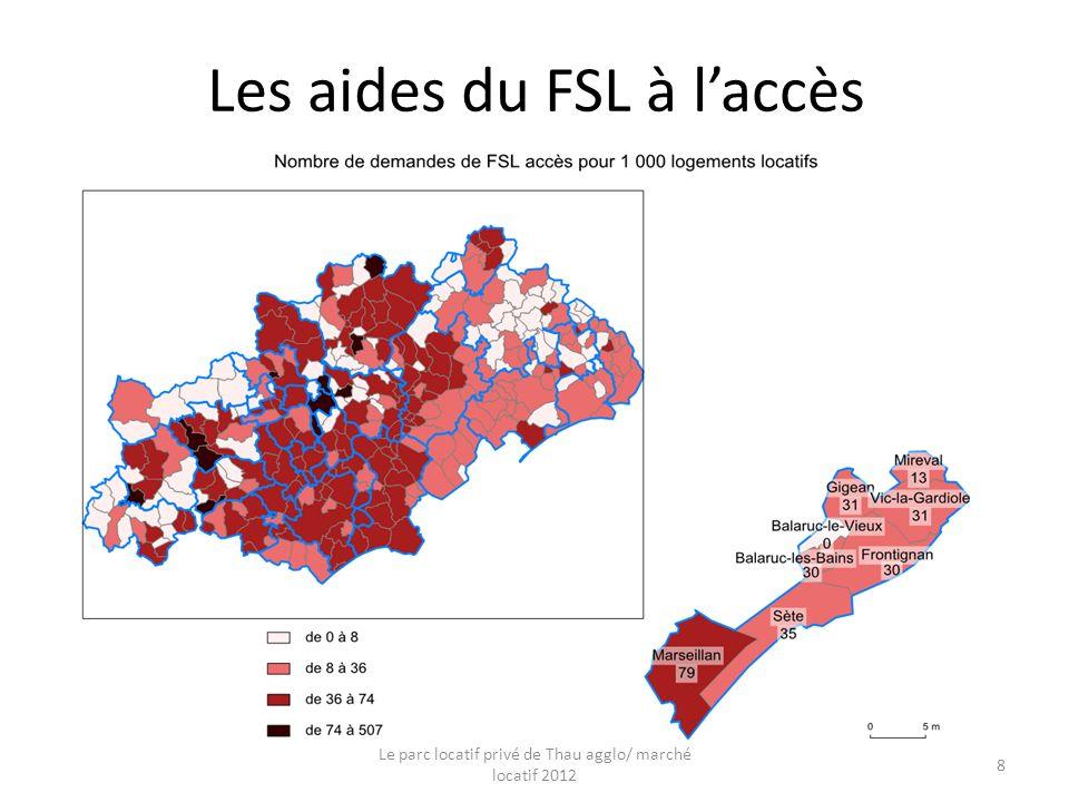 Les aides du FSL à laccès Le parc locatif privé de Thau agglo/ marché locatif 2012 8