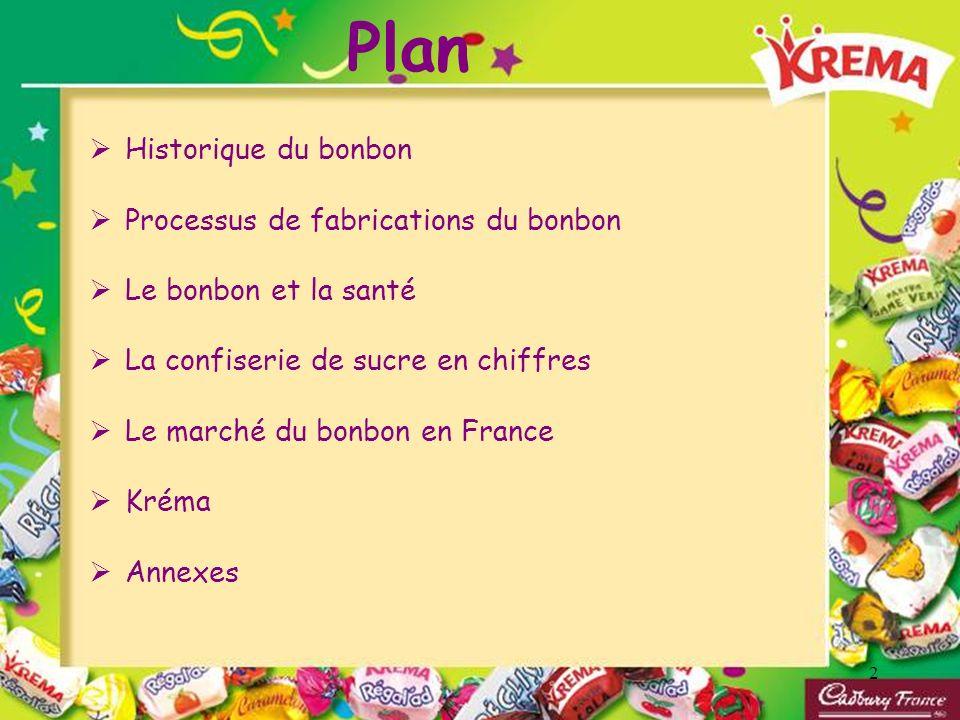 2 Plan Historique du bonbon Processus de fabrications du bonbon Le bonbon et la santé La confiserie de sucre en chiffres Le marché du bonbon en France