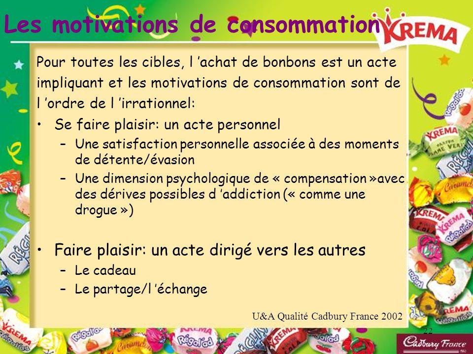 22 Les motivations de consommation Pour toutes les cibles, l achat de bonbons est un acte impliquant et les motivations de consommation sont de l ordr