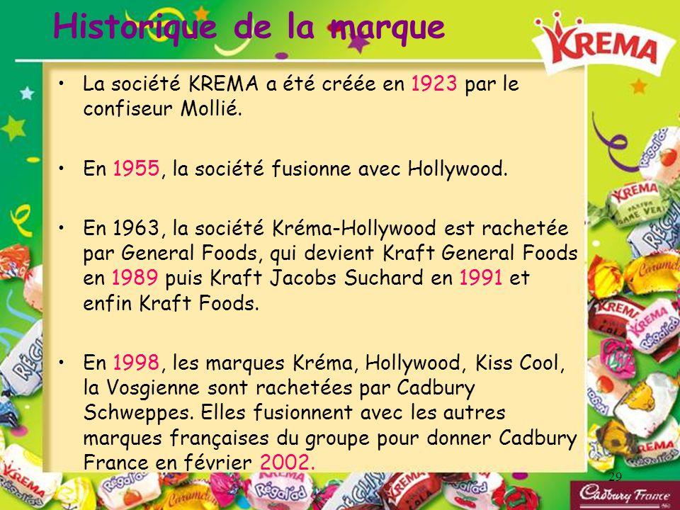 29 Historique de la marque La société KREMA a été créée en 1923 par le confiseur Mollié. En 1955, la société fusionne avec Hollywood. En 1963, la soci