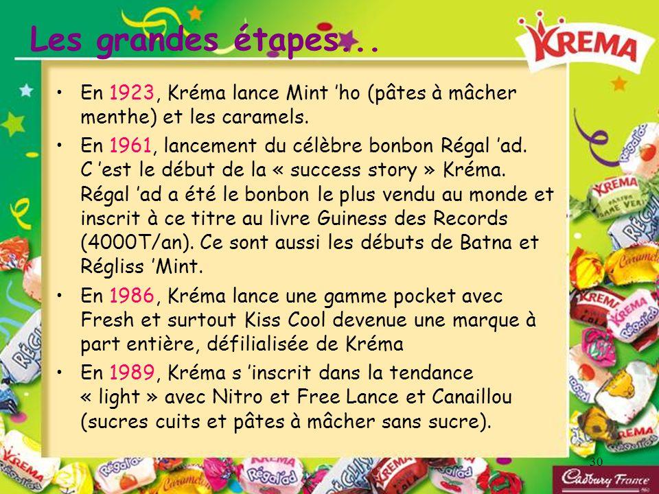30 Les grandes étapes... En 1923, Kréma lance Mint ho (pâtes à mâcher menthe) et les caramels. En 1961, lancement du célèbre bonbon Régal ad. C est le