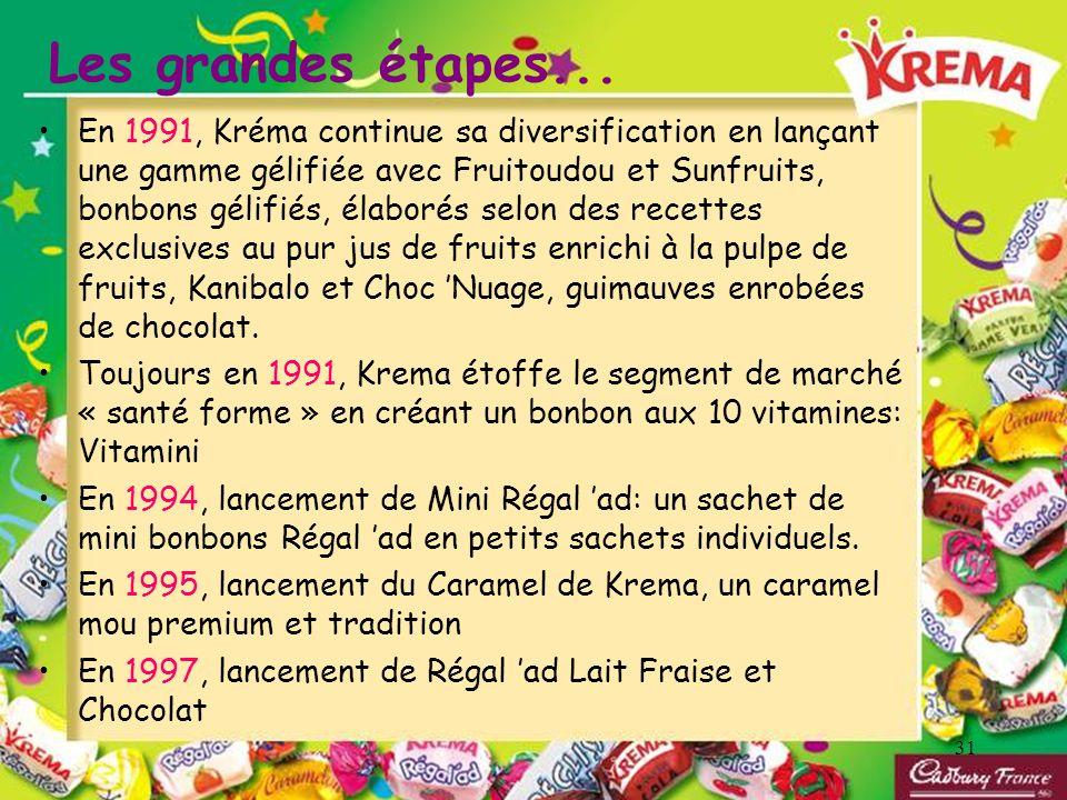 31 En 1991, Kréma continue sa diversification en lançant une gamme gélifiée avec Fruitoudou et Sunfruits, bonbons gélifiés, élaborés selon des recette