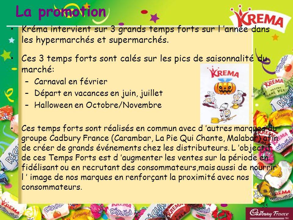35 La promotion Kréma intervient sur 3 grands temps forts sur l année dans les hypermarchés et supermarchés. Ces 3 temps forts sont calés sur les pics