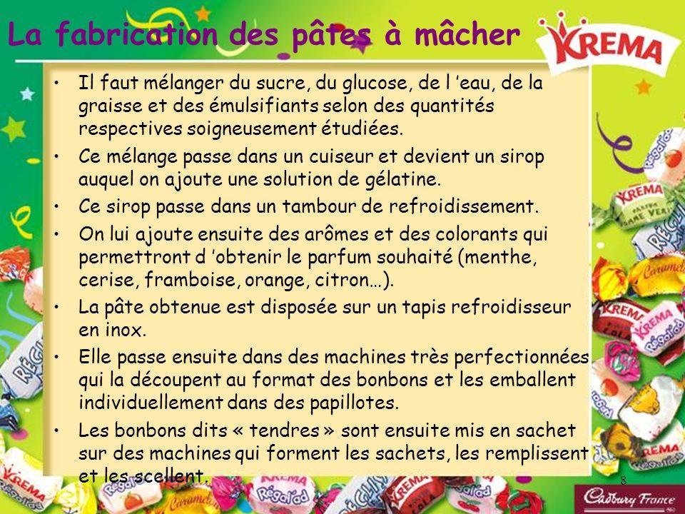 8 La fabrication des pâtes à mâcher Il faut mélanger du sucre, du glucose, de l eau, de la graisse et des émulsifiants selon des quantités respectives