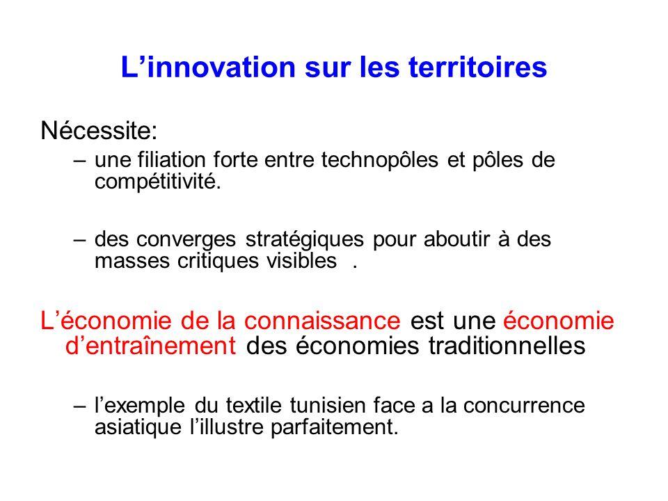 Linnovation sur les territoires Nécessite: –une filiation forte entre technopôles et pôles de compétitivité. –des converges stratégiques pour aboutir