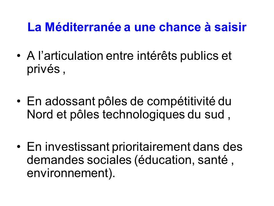 La Méditerranée a une chance à saisir A larticulation entre intérêts publics et privés, En adossant pôles de compétitivité du Nord et pôles technologi