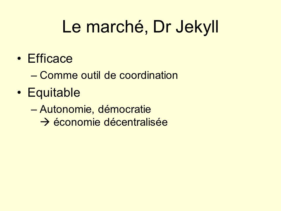 Le marché, Dr Jekyll Efficace –Comme outil de coordination Equitable –Autonomie, démocratie économie décentralisée