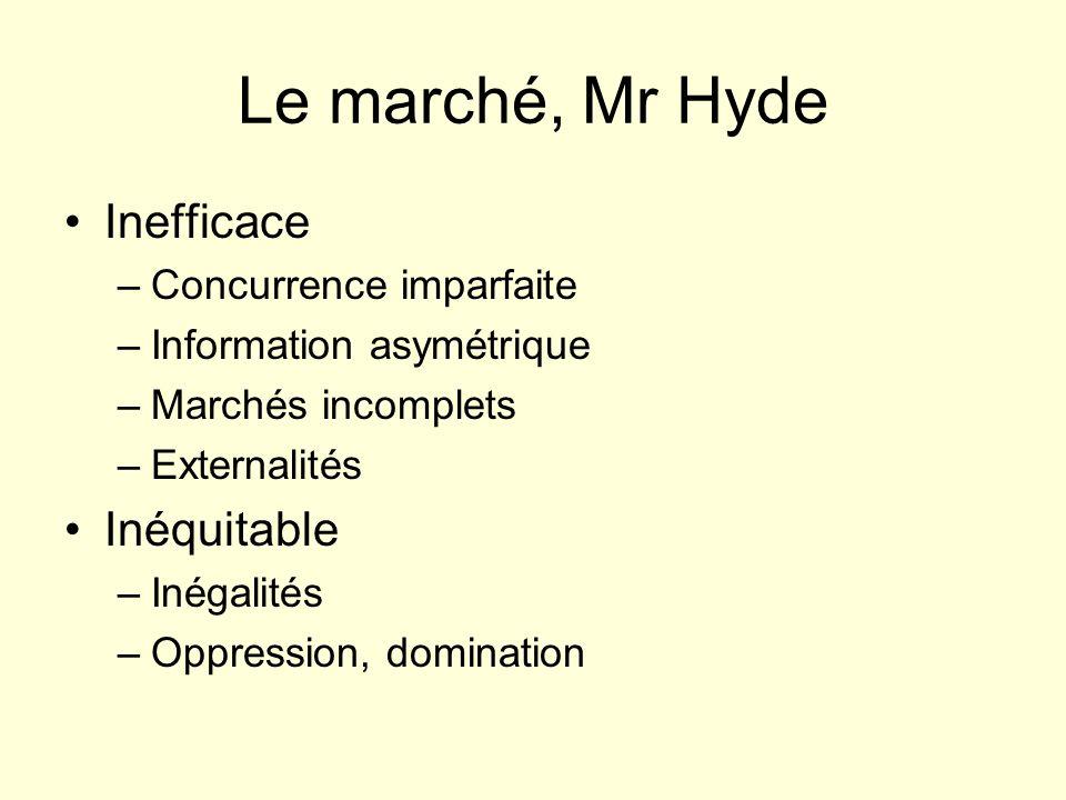 Le marché, Mr Hyde Inefficace –Concurrence imparfaite –Information asymétrique –Marchés incomplets –Externalités Inéquitable –Inégalités –Oppression,