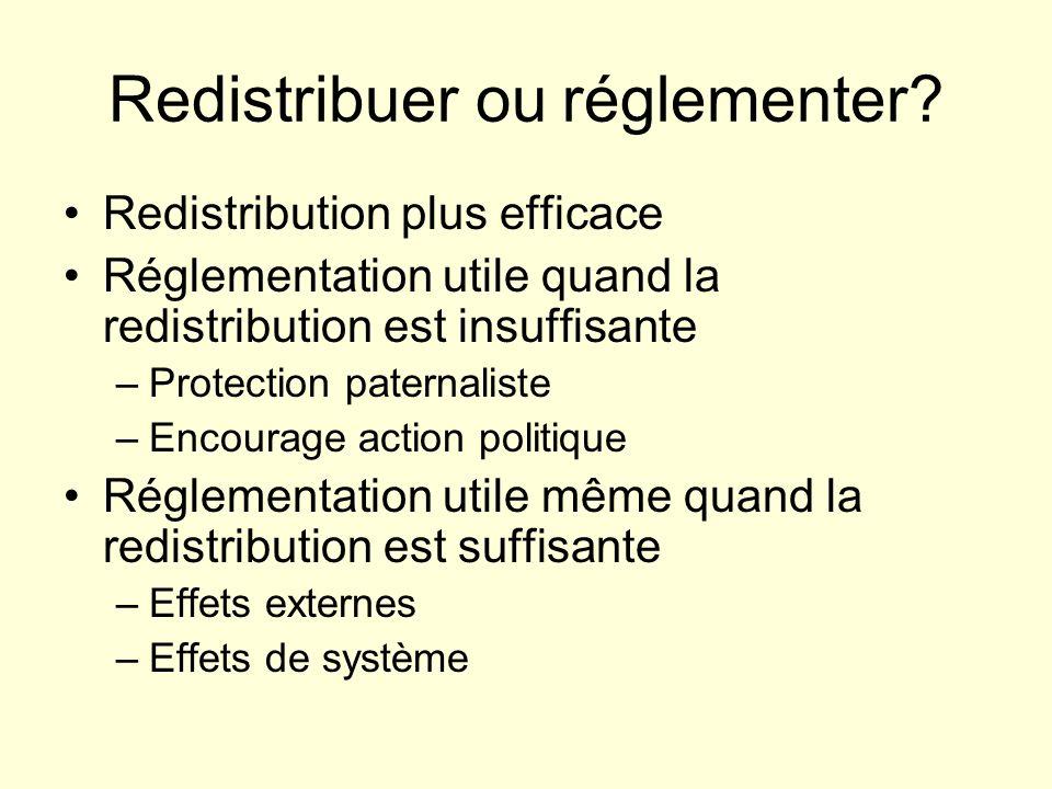 Redistribuer ou réglementer? Redistribution plus efficace Réglementation utile quand la redistribution est insuffisante –Protection paternaliste –Enco
