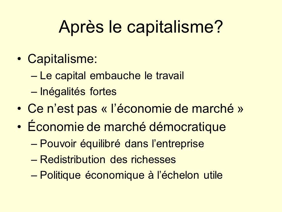 Après le capitalisme? Capitalisme: –Le capital embauche le travail –Inégalités fortes Ce nest pas « léconomie de marché » Économie de marché démocrati