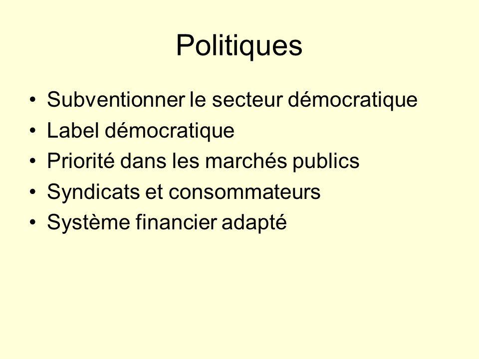 Politiques Subventionner le secteur démocratique Label démocratique Priorité dans les marchés publics Syndicats et consommateurs Système financier ada