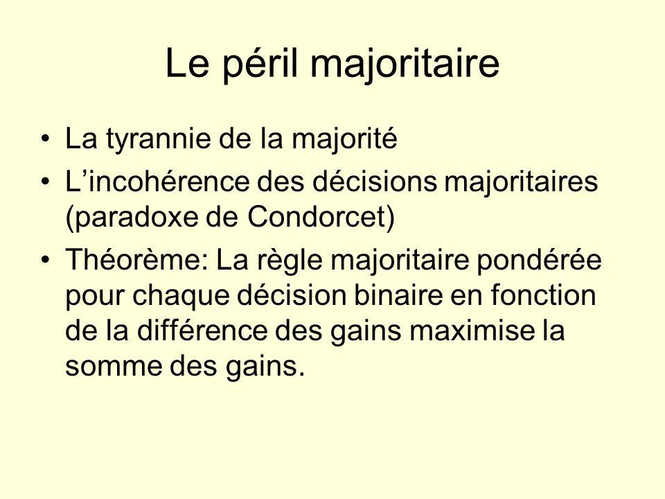 Le péril majoritaire La tyrannie de la majorité Lincohérence des décisions majoritaires (paradoxe de Condorcet) Théorème: La règle majoritaire pondéré