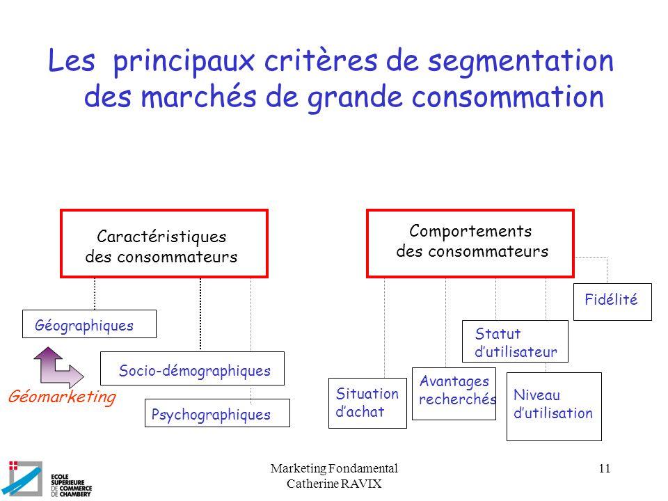 Marketing Fondamental Catherine RAVIX 11 Les principaux critères de segmentation des marchés de grande consommation Caractéristiques des consommateurs