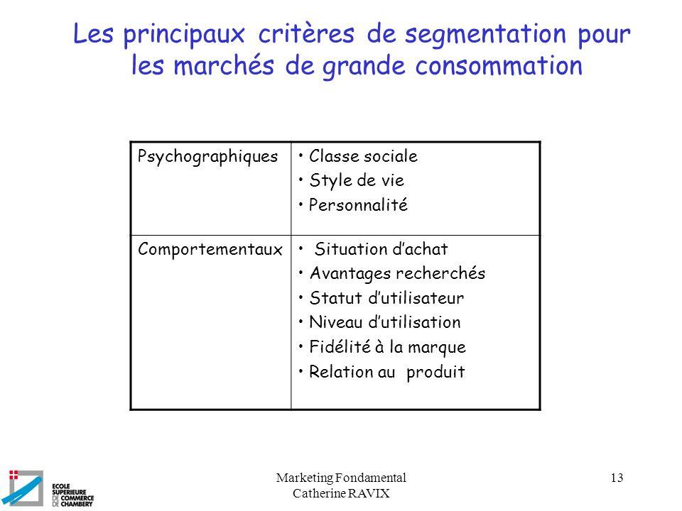 Marketing Fondamental Catherine RAVIX 13 Les principaux critères de segmentation pour les marchés de grande consommation Psychographiques Classe socia