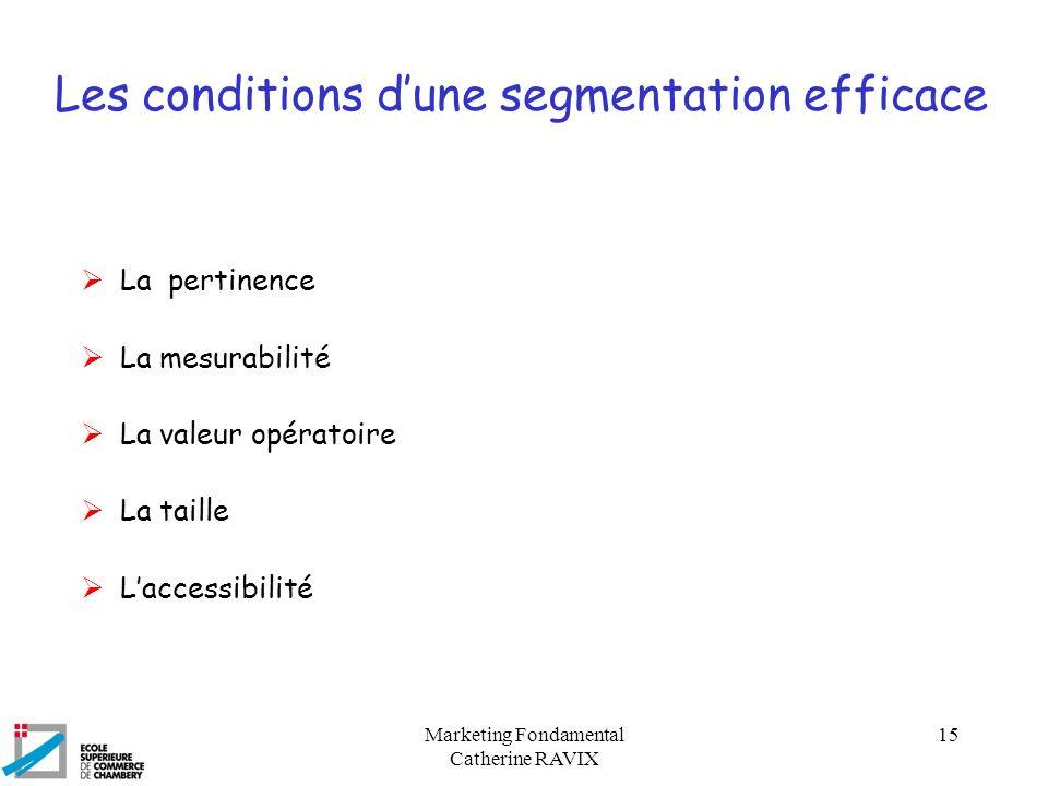 Marketing Fondamental Catherine RAVIX 15 La pertinence La mesurabilité La valeur opératoire La taille Laccessibilité Les conditions dune segmentation