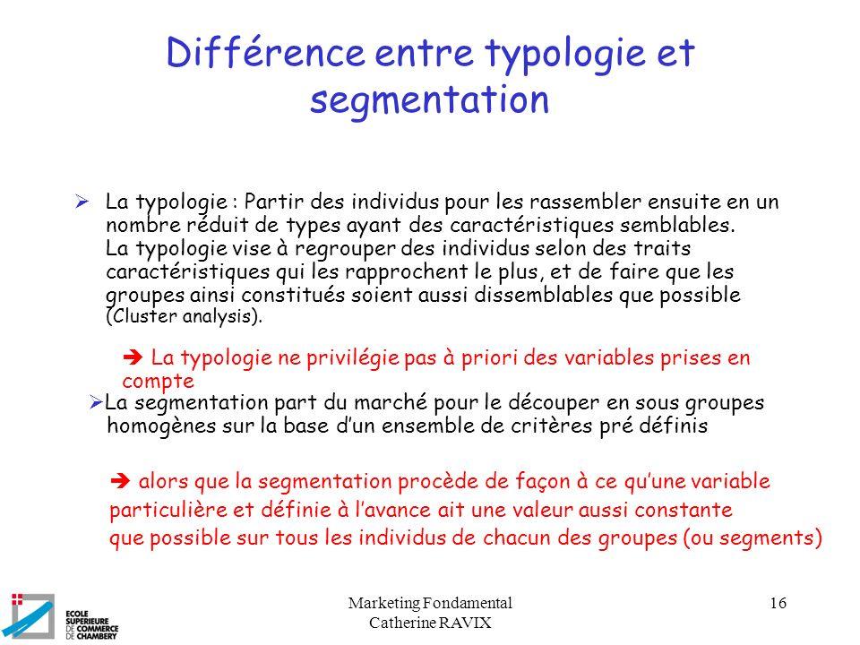 Marketing Fondamental Catherine RAVIX 16 Différence entre typologie et segmentation La typologie : Partir des individus pour les rassembler ensuite en