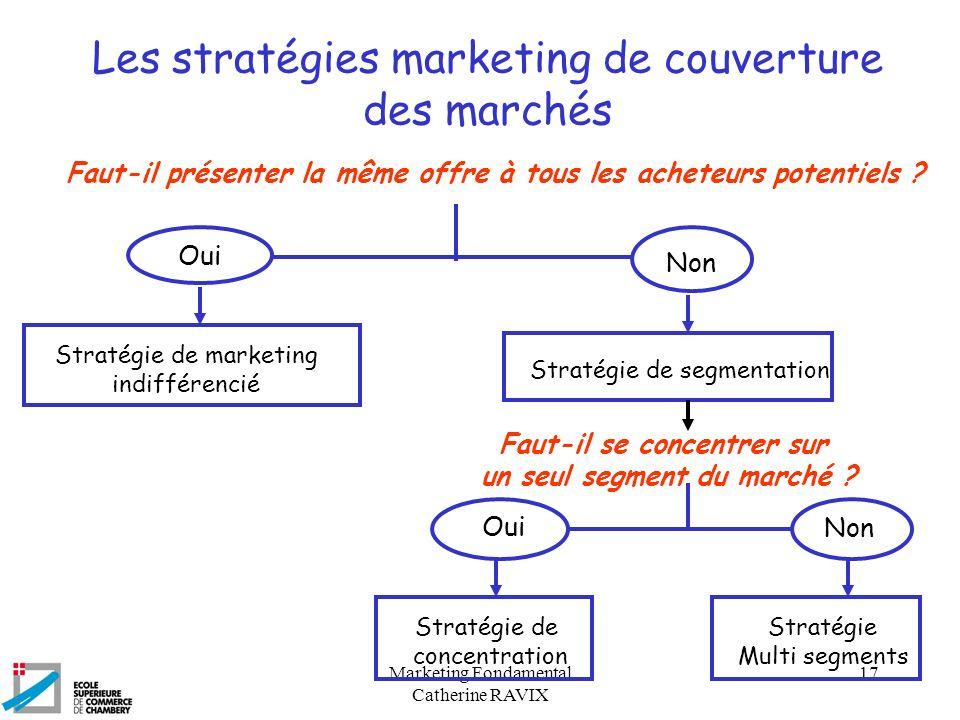 Marketing Fondamental Catherine RAVIX 17 Les stratégies marketing de couverture des marchés Faut-il présenter la même offre à tous les acheteurs poten