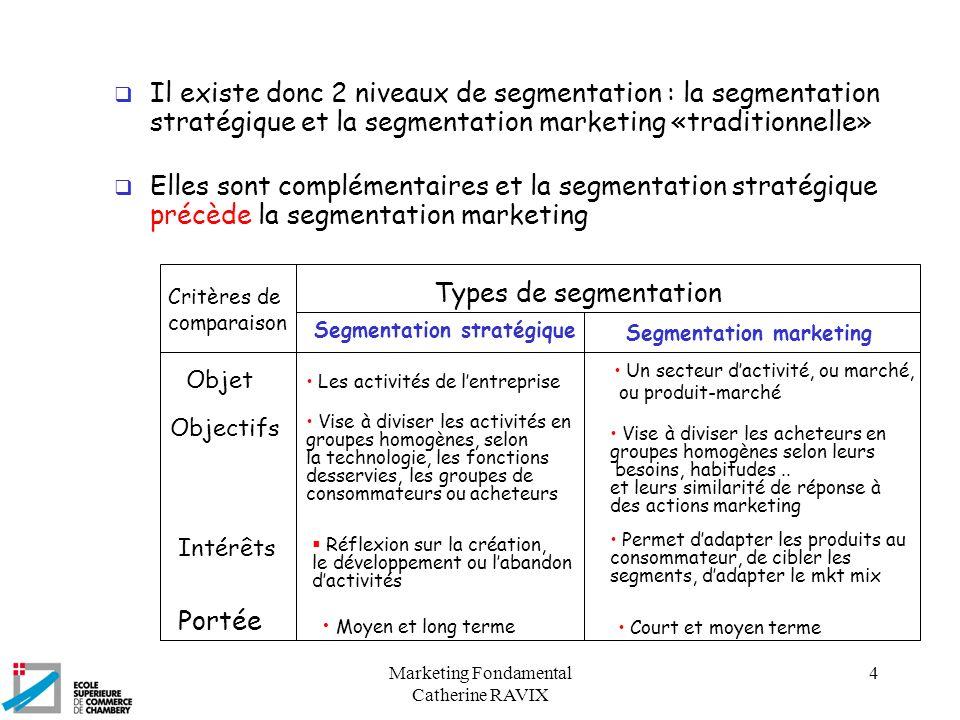 Marketing Fondamental Catherine RAVIX 4 Il existe donc 2 niveaux de segmentation : la segmentation stratégique et la segmentation marketing «tradition